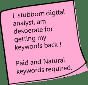keywords-classified-ad
